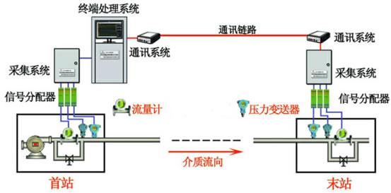 德赢vwin官方网站®智慧水务管控系统
