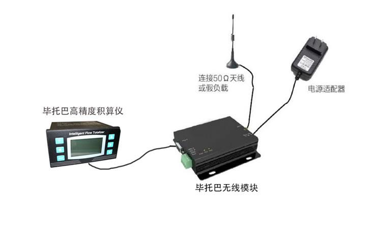 无线传输系统